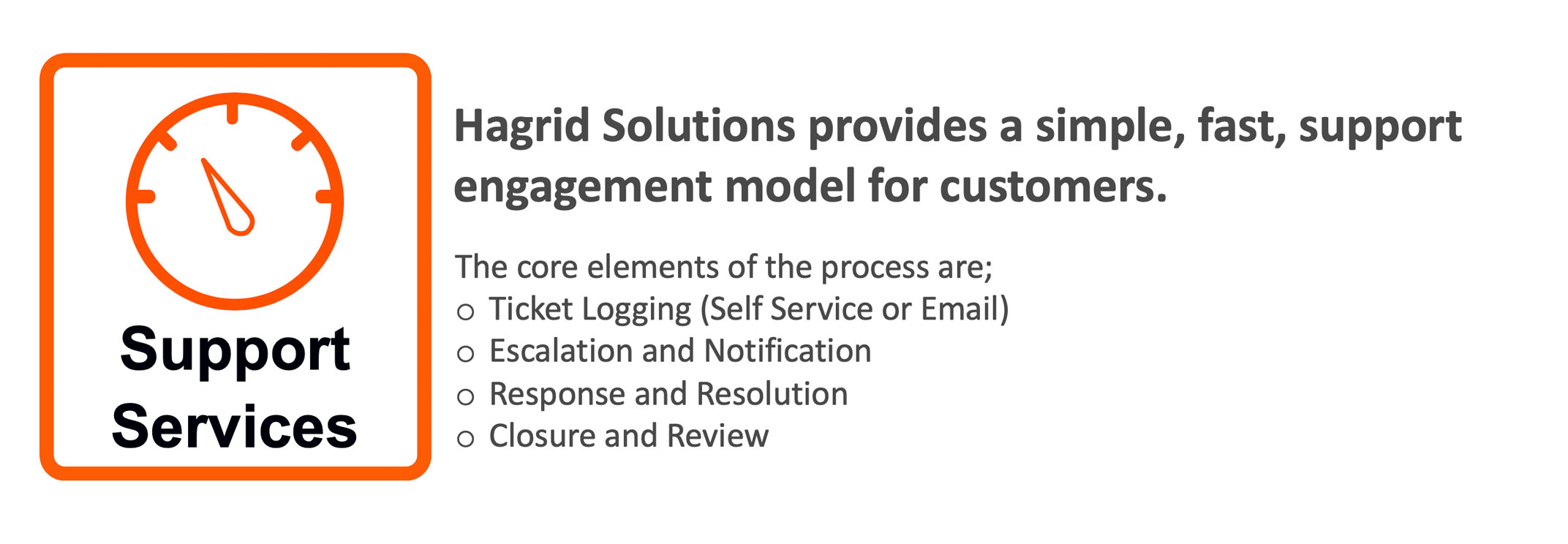 Hagrid Solutions - Support Services